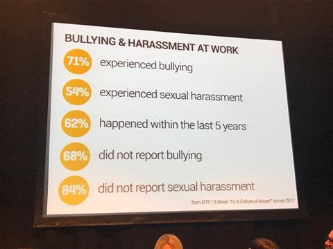Eitf harassment