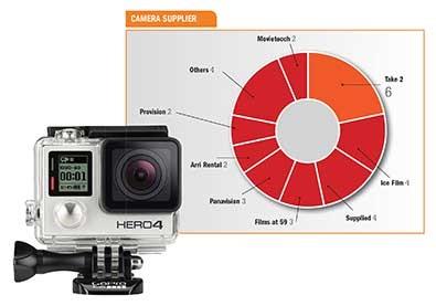 Camera supplier new